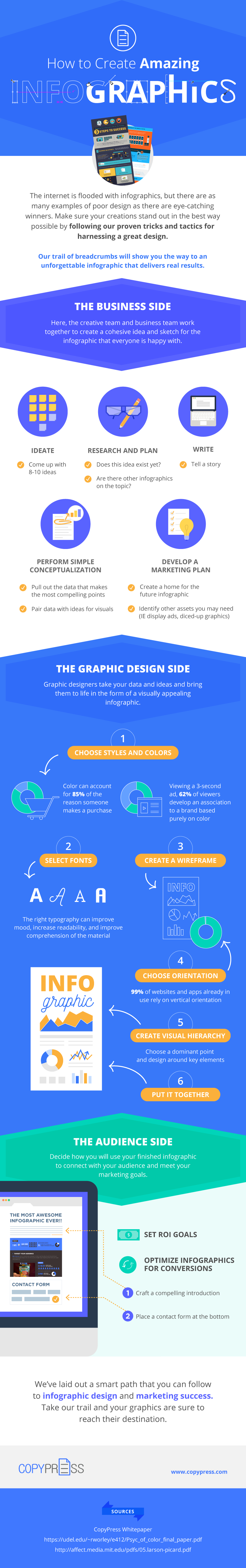 infographic graphic design copypress